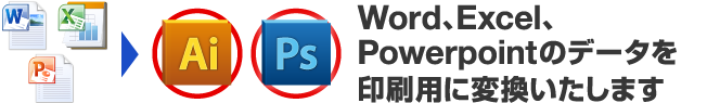 Word、Excel、Powerpointのデータを印刷用に変換いたします
